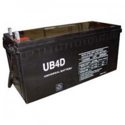 solarbattery12v200ah