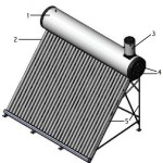SunMaxx Thermosyphon Solar Panel Kit