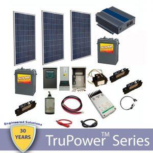 GridMaxx Grid Tie Solar Panels