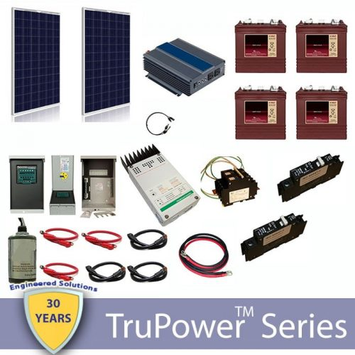 TruPower AC Off Grid Cabin Kit 400W - Moderate