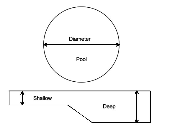 Determine The Gallons In A Round Pool