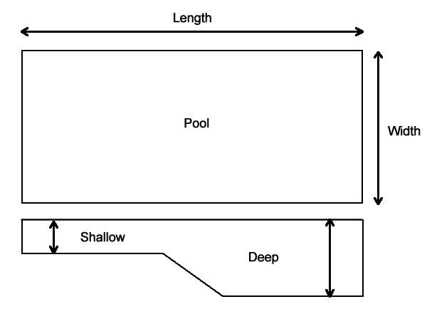 Determine The Gallons In A Rectangular Pool