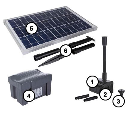Aquajet 24v Pro Kit Components