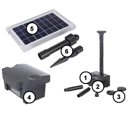 Aquajet 9v Pro Kit Components