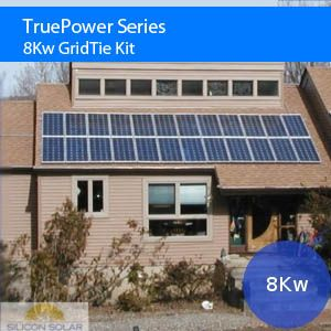 Gridmaxx 4Kw GridTie Kit