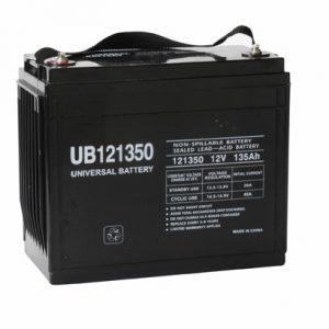 Battery Enclosures