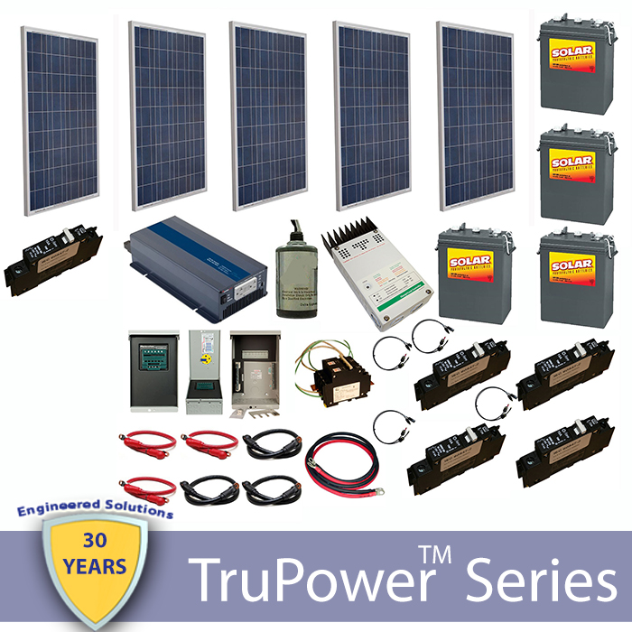 Tips Home Solar Power Systems Reviews George Mayda