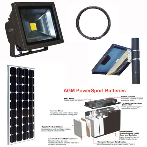 GenLight 1X Custom Solar Lighting Kit