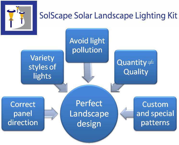 Solscape2