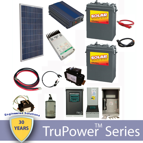 Trupower Ac Off Grid Cabin Kit 120w Sunny Shop Solar