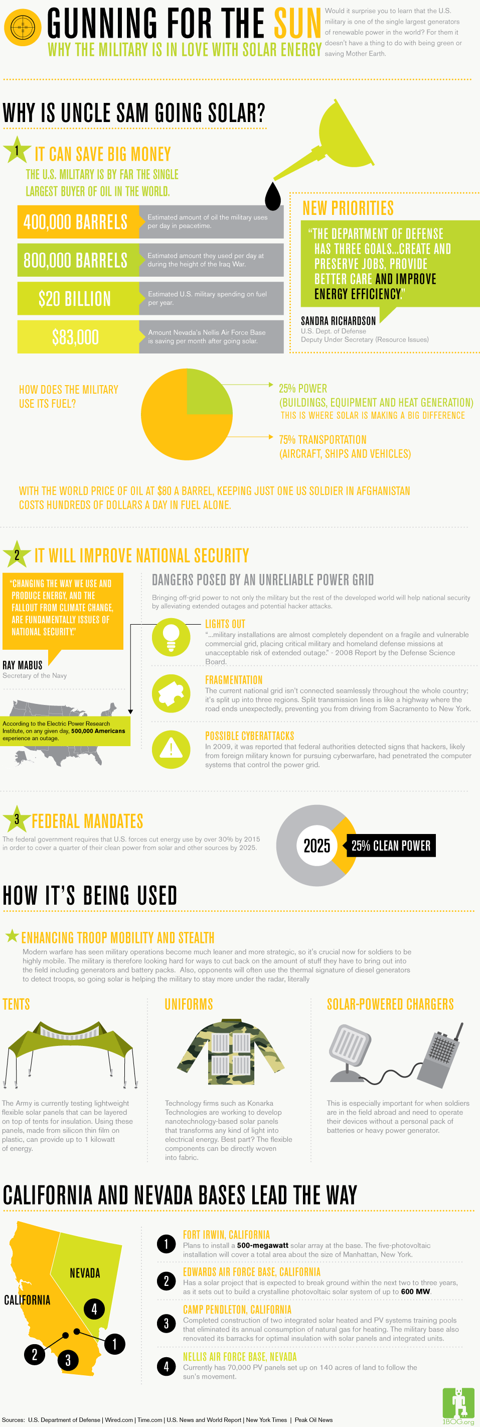 Military Solar: Why The Military Loves Solar Power