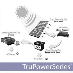 portablesolarpowersystem500